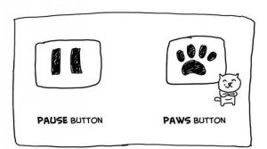 Quite frankly, I'd rather hit the paws button ... especially if it has cute little paw pads! Cartoon by Pablo Stanley found on Piximus.
